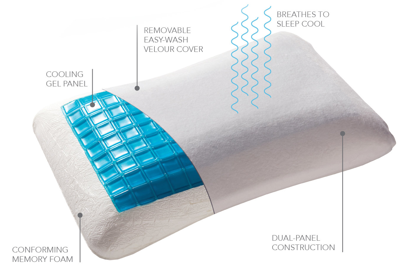 memory best pillow cooling liquid mattress brothers price product foam gel